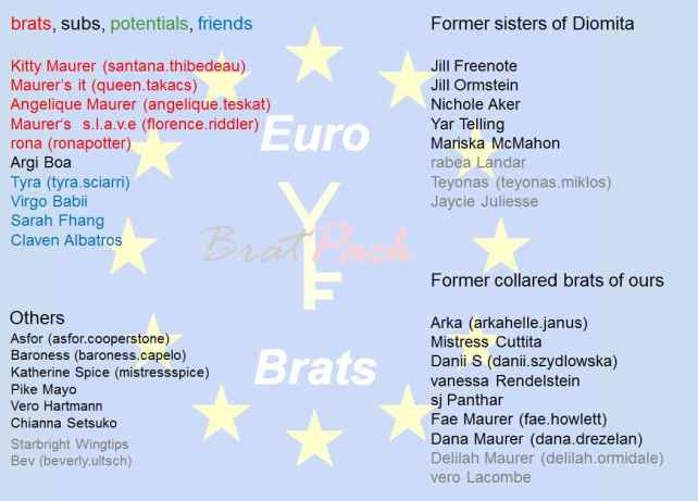 20141230 Euro Brats Overview